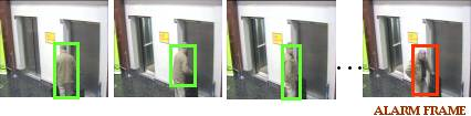Shows four images from an analyzed surveillance video, in the first three there is a man waiting outside of the elevator outlined in a green box. In the fourth the elevator doors are open, but the man has not gone and is in a red box.  This fourth one is the alarm frame.