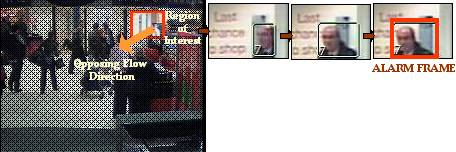 There are four images from surveillance video.  The first, and largest, is of an airport, with everything blurred out except for a rectangle around the top of the door, showing the area to be analyzed. The next three (smaller) images show a man walking through the door, and an alarm being triggered when he is through the door.