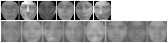 Eight very blurry faces of various genders and ethnicities.  The gender and ethnicity can almost not be distinguished, but are correctly classified with soft biometrics intelligent video analytics.