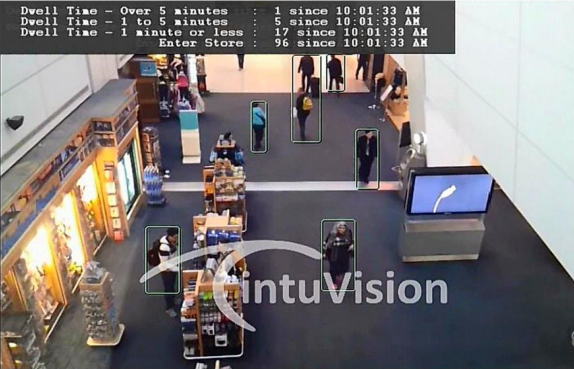 Retail video analytics detect people counting and customer dwell times in retail location.