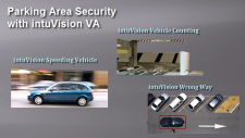 parking area security thumbnail