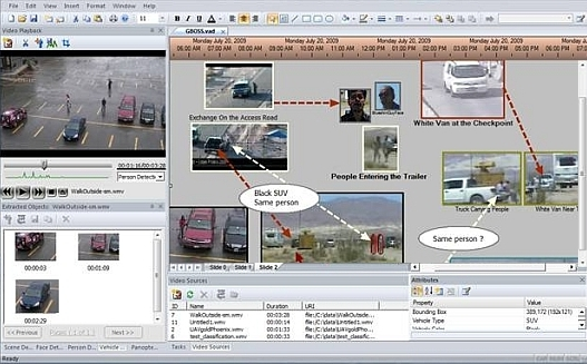 Screen capture of videorecall GUI, showing the relationships between objects of interest in a video.